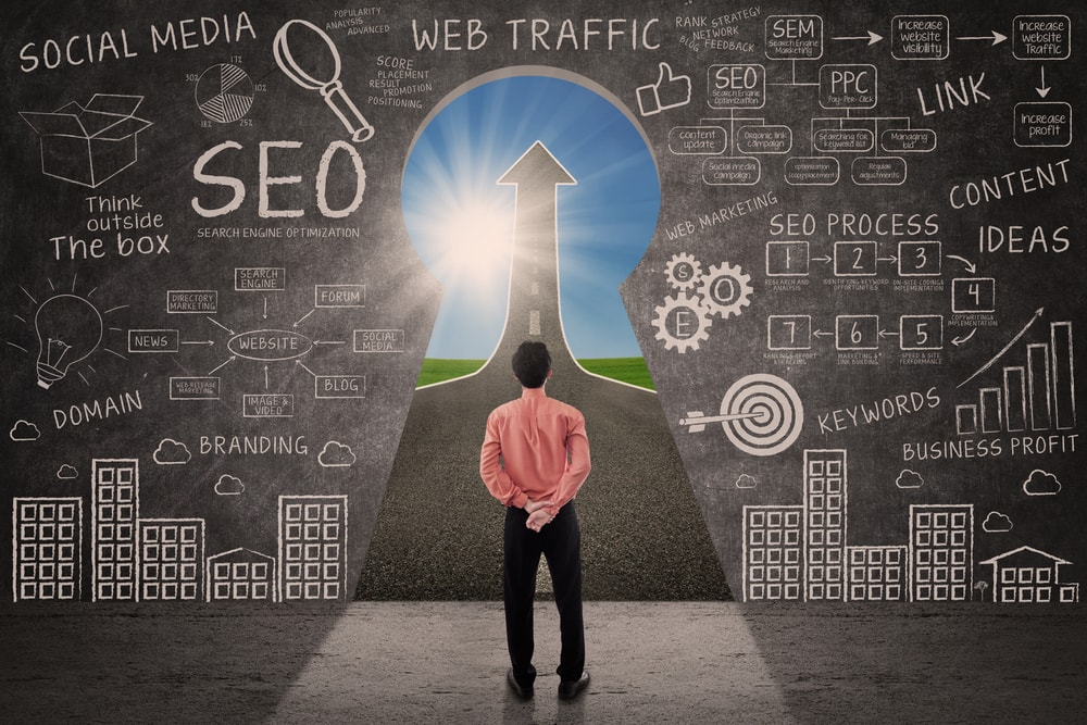 What Will SEO Do | AIA