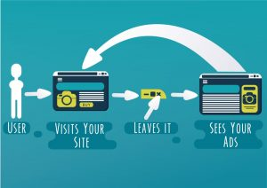 Remarketing Your Website Visitors with Google Display Ads | AIA