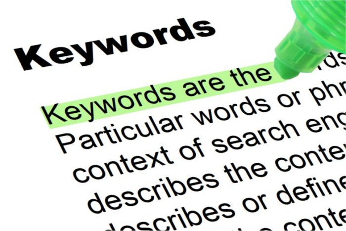 What Is The Use of Google Keyword Planner? | AIA