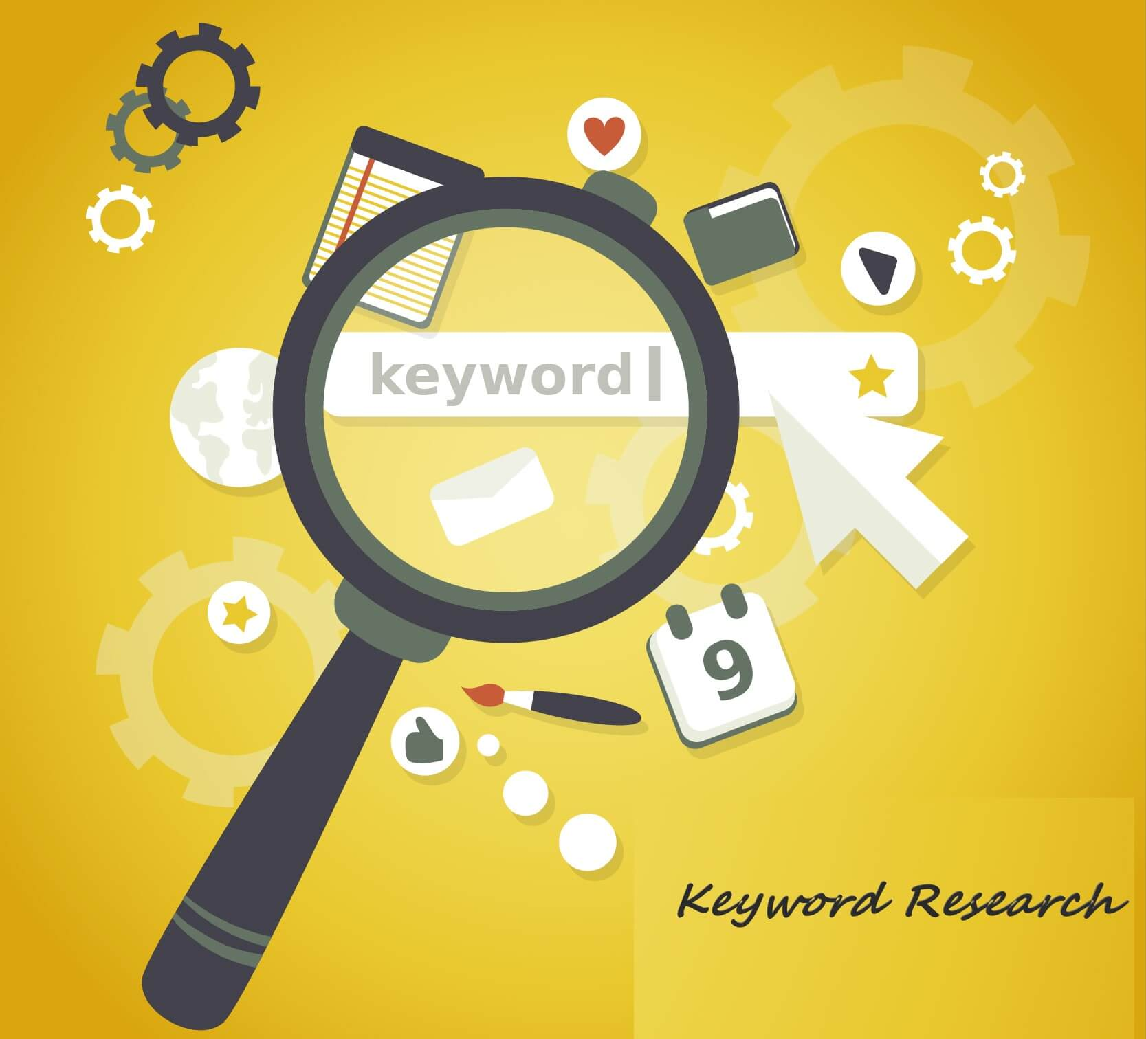 What Is Semantic Keyword Research? | AIA