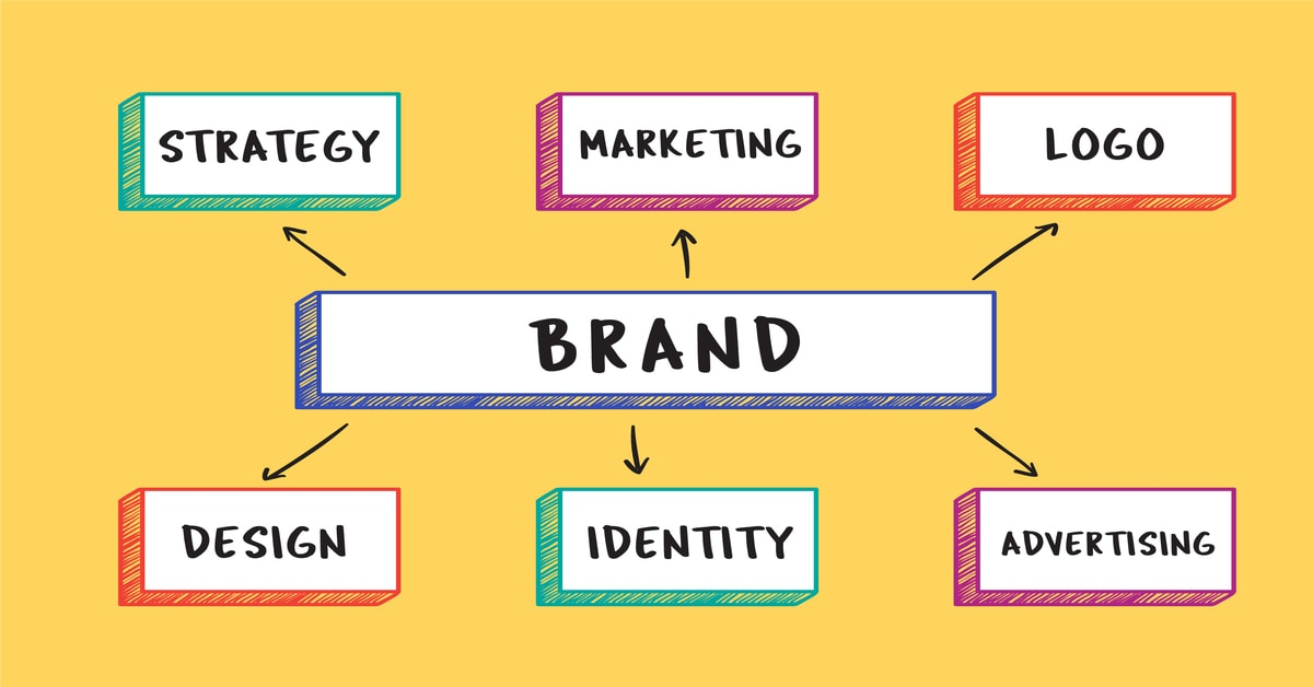 What Is The Importance Of Branding In Web Design? | AIA